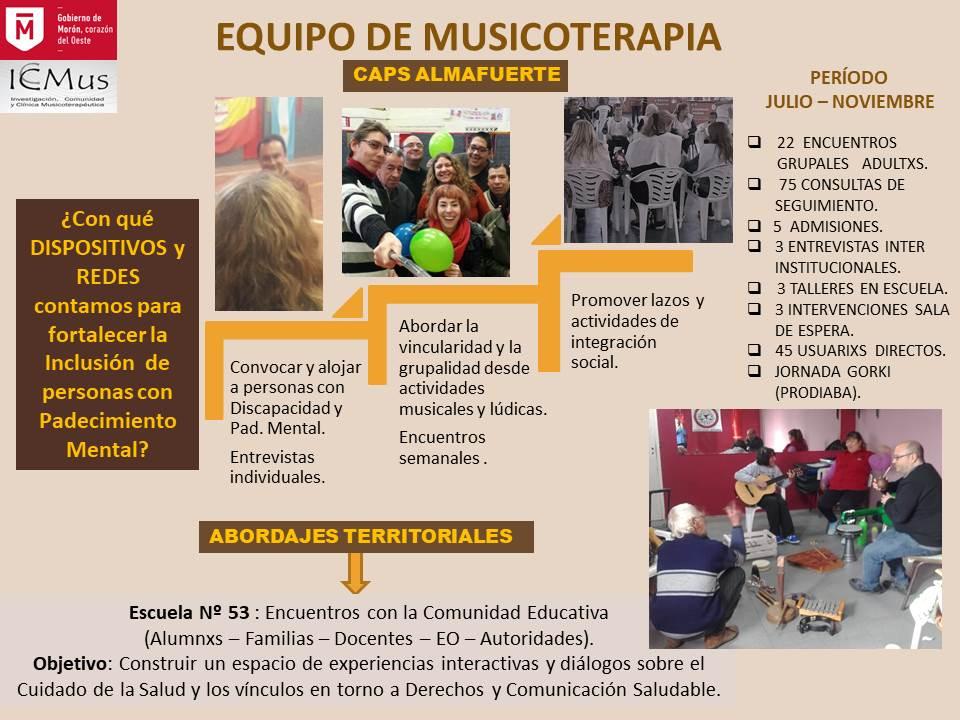 MUSICOTERAPIA CAPS ALMAFUERTE para jornada del 12 de dic