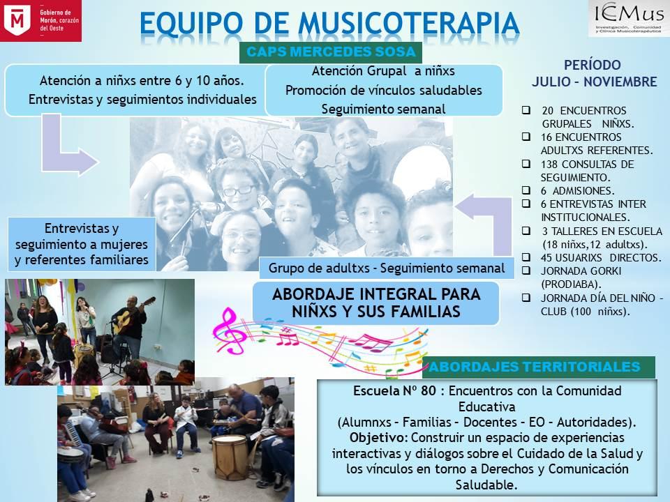 MUSICOTERAPIA CAPS MERCEDES SOSA ULTIMA